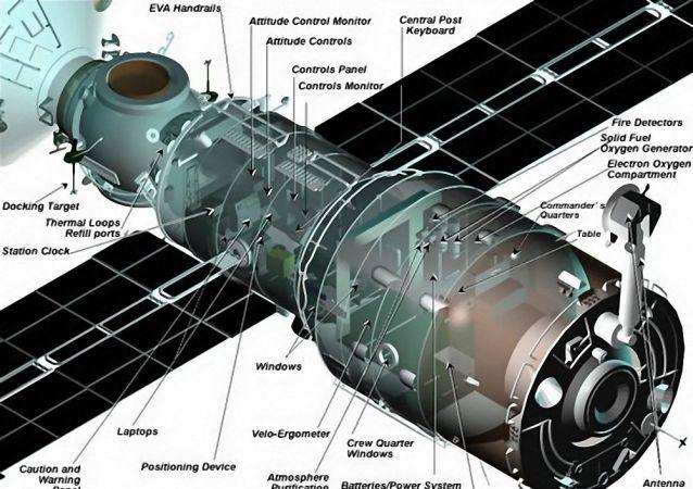 國際空間站的「星辰」號服務艙