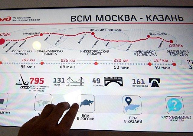 莫斯科-喀山高鐵莫斯科州至弗拉基米爾段設計已交俄國家鑒定總局
