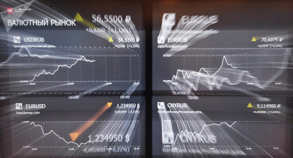 俄股票市場
