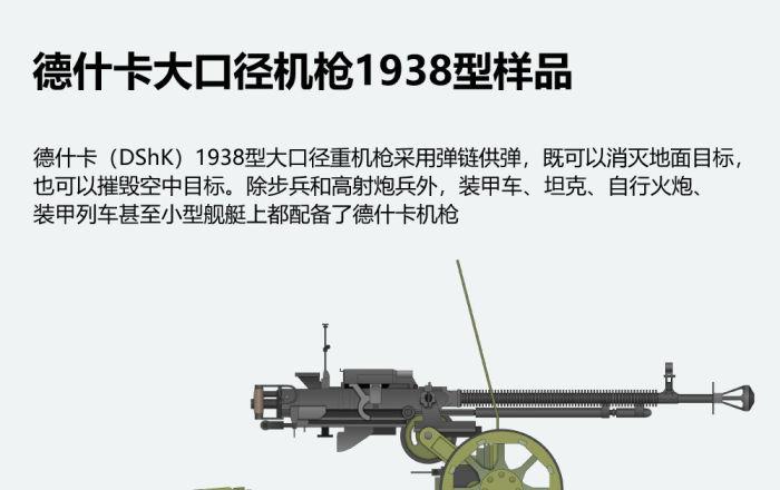 德什卡大口徑機槍1938型樣品