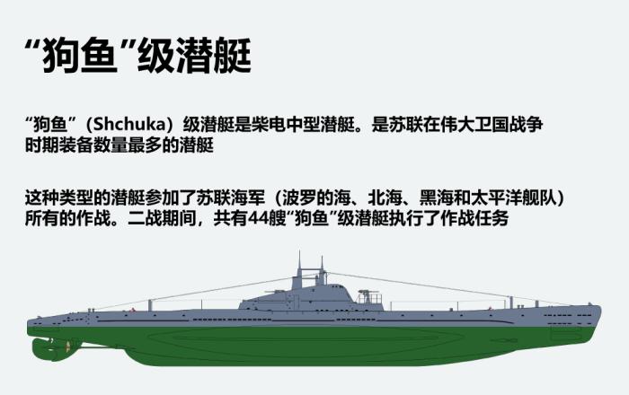 「狗魚」級潛艇