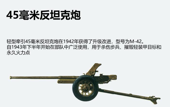 45毫米反坦克炮