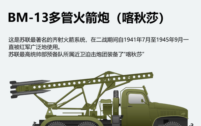 BМ-13多管火箭炮(喀秋莎)