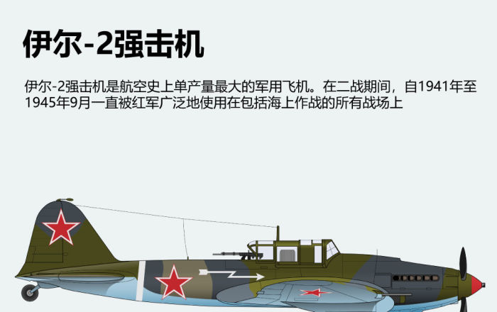 伊爾-2強擊機