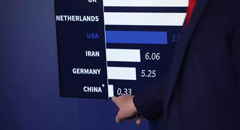 中國不會屈服於特朗普的挑釁
