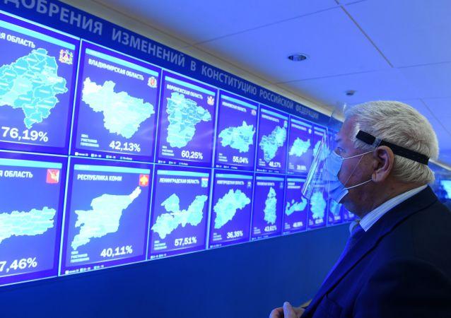 俄中選委計票85%:77.84%選民投票支持修憲